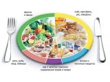 Парк-Отель - иконка «питание» в Лямбире